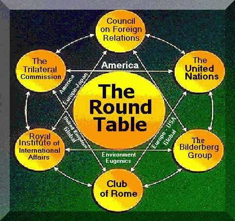 Bilderberg-Round-Table-copie-1.jpg