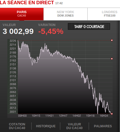 CAC-40-11-08-10-fixing.png