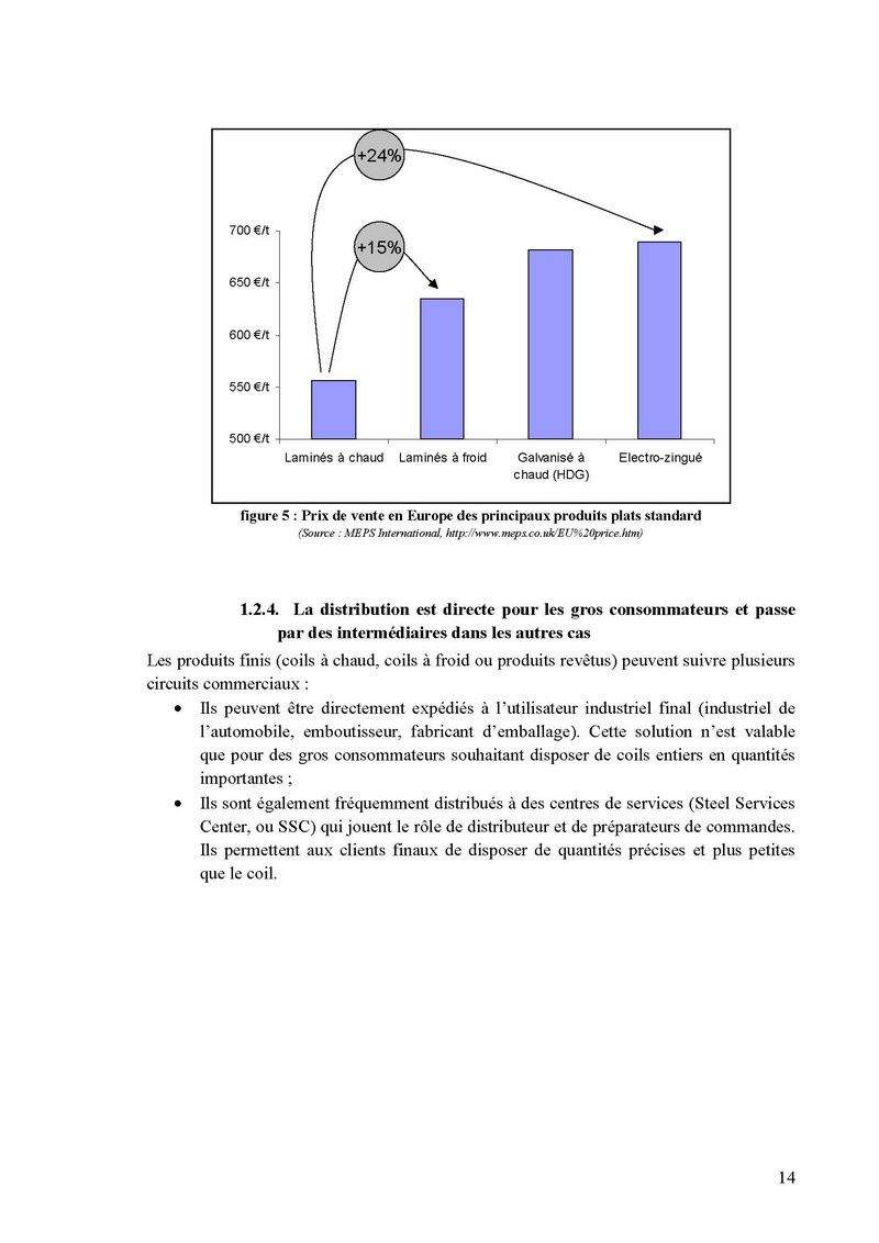 faure rapport arcelormittal0014
