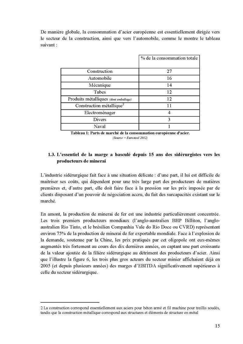 faure rapport arcelormittal0015