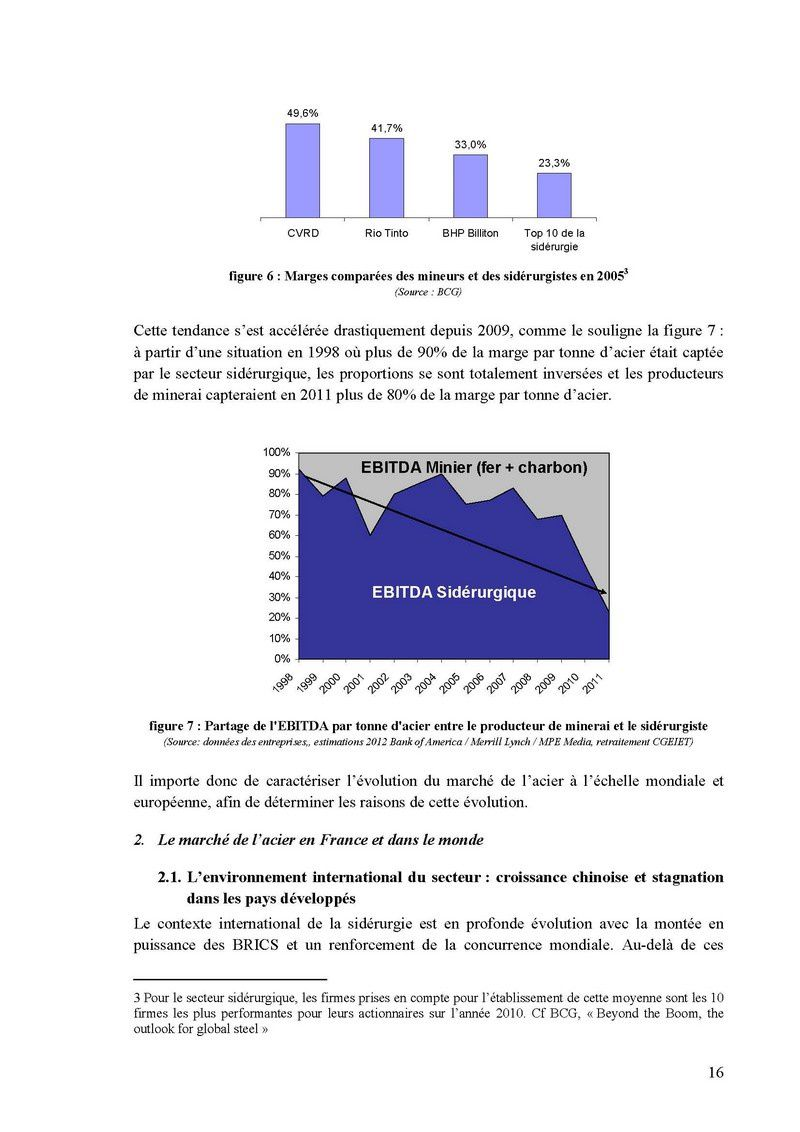 faure rapport arcelormittal0016