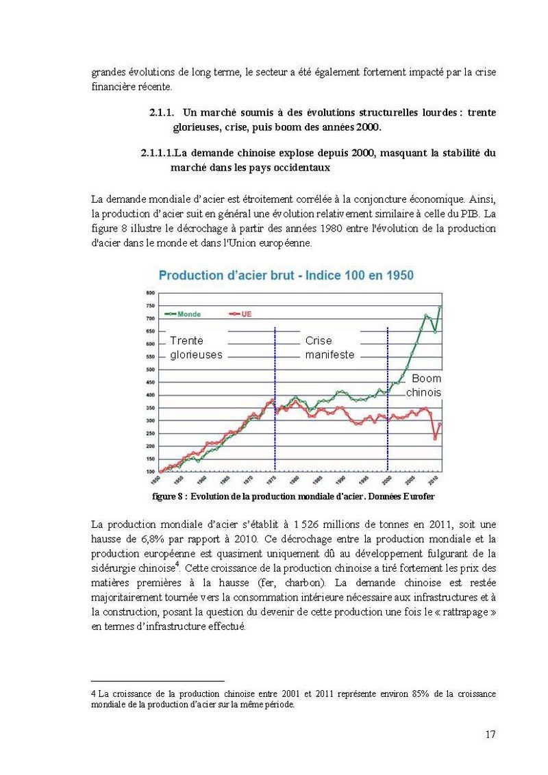 faure rapport arcelormittal0017