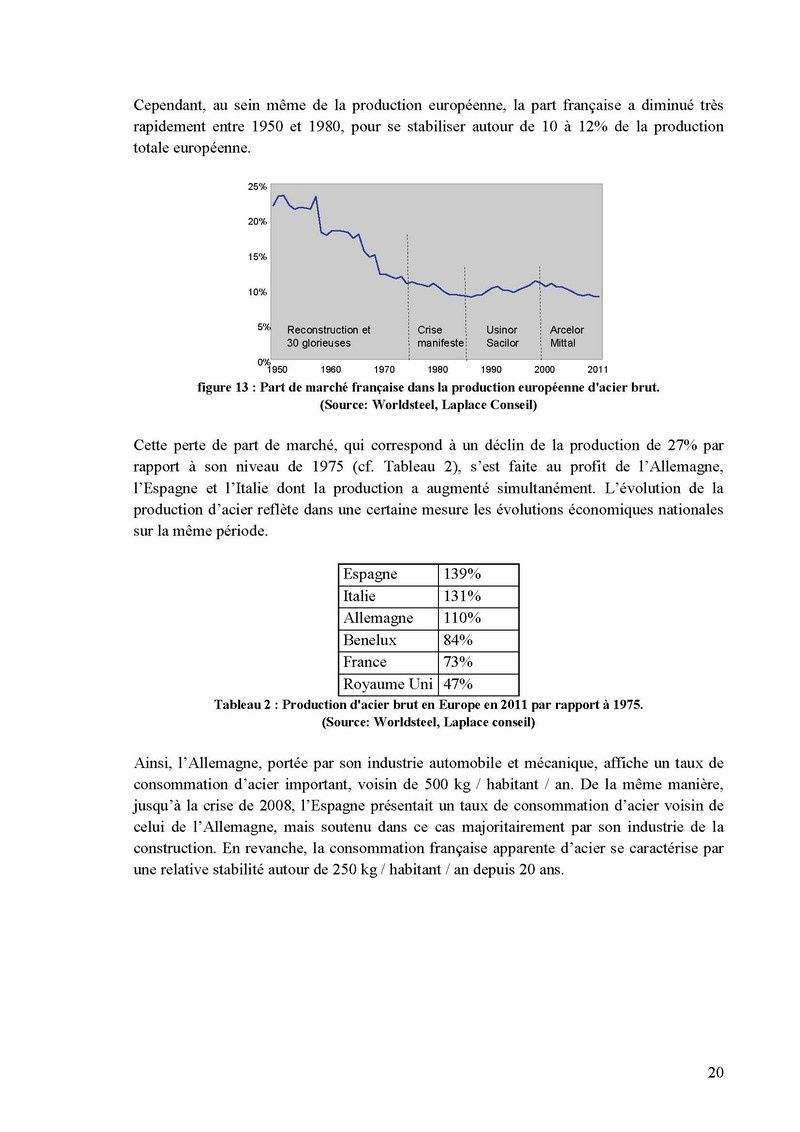 faure rapport arcelormittal0020