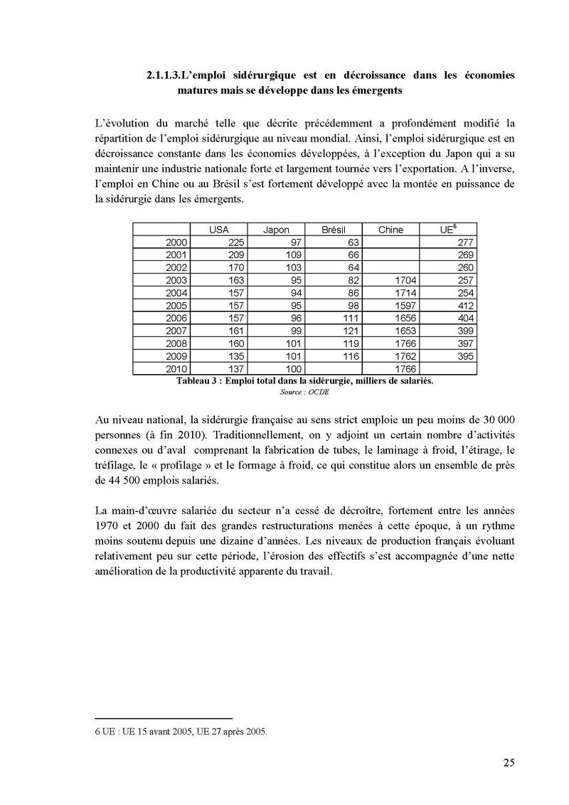 faure rapport arcelormittal0025