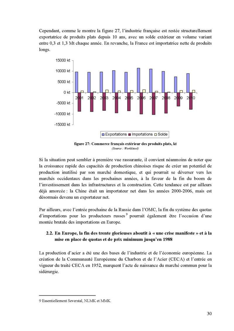 faure rapport arcelormittal0030