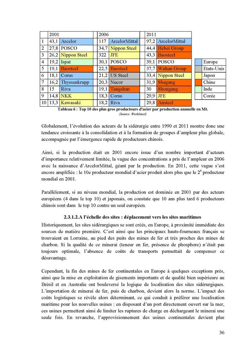 faure rapport arcelormittal0036