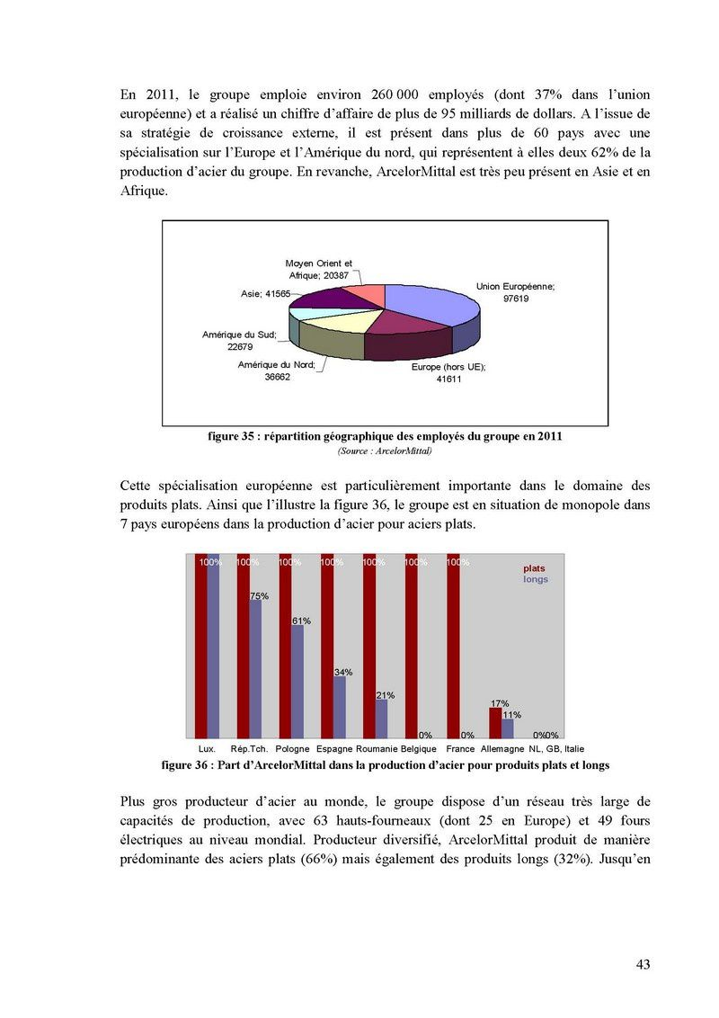 faure rapport arcelormittal0043