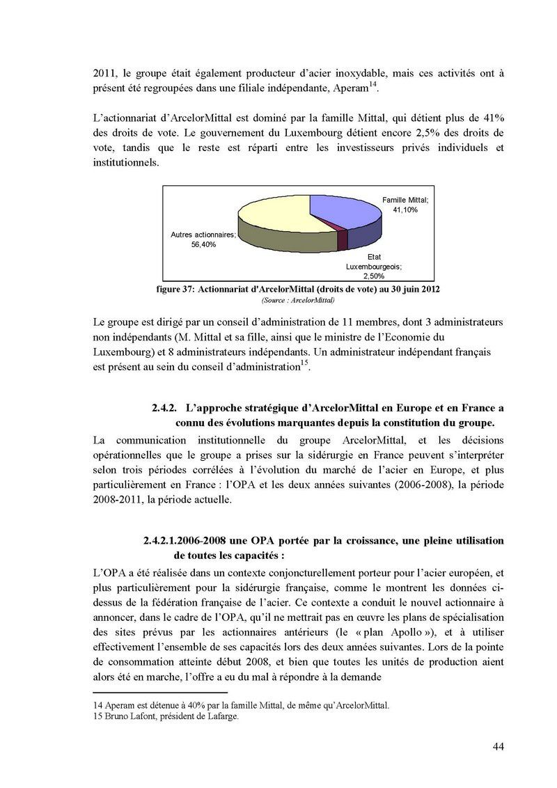 faure rapport arcelormittal0044