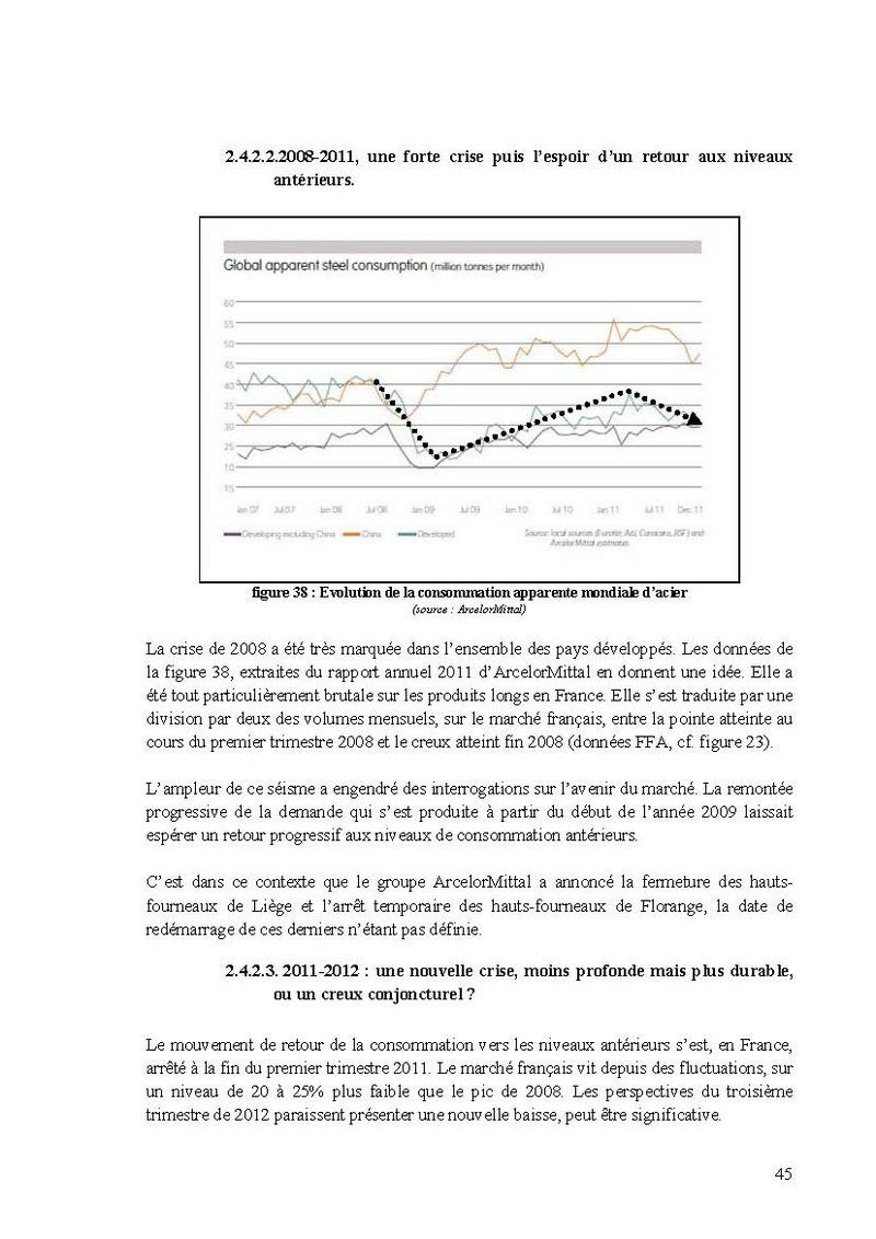 faure rapport arcelormittal0045