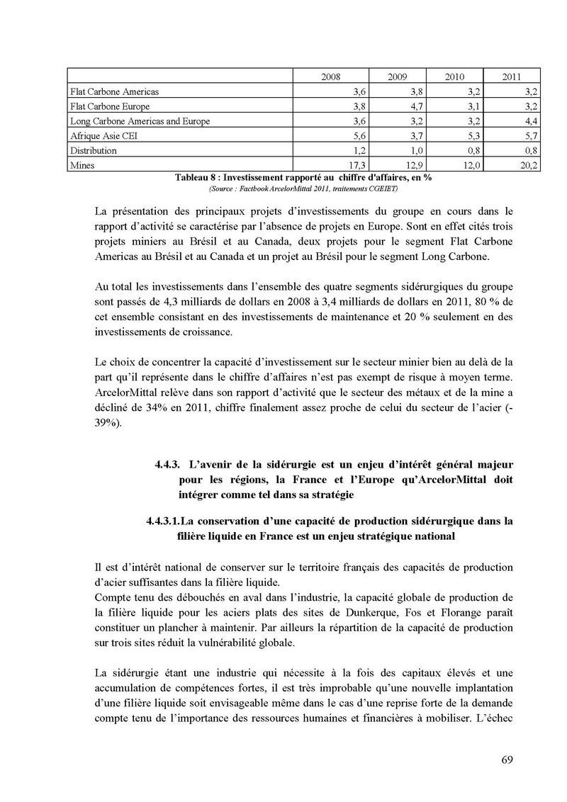 faure rapport arcelormittal0069
