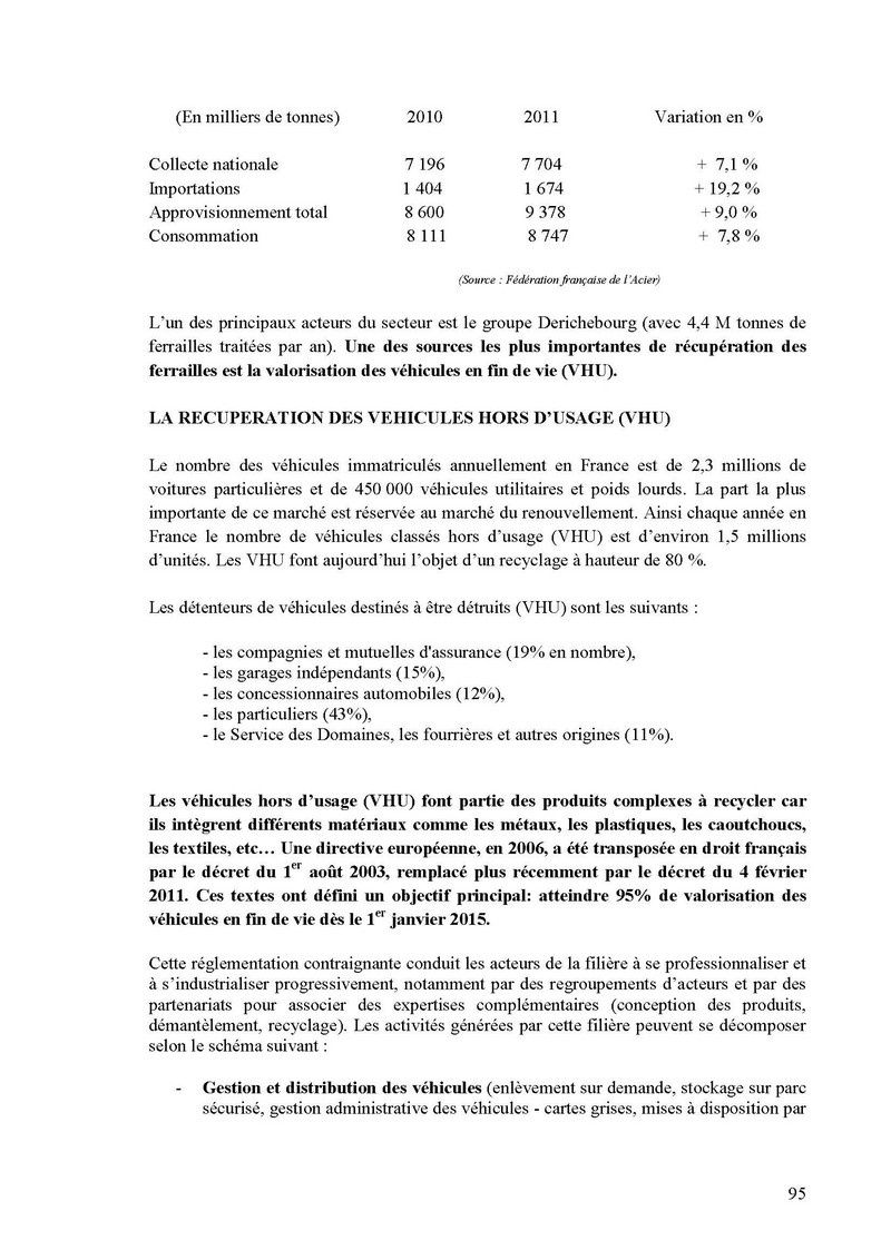 faure rapport arcelormittal0095
