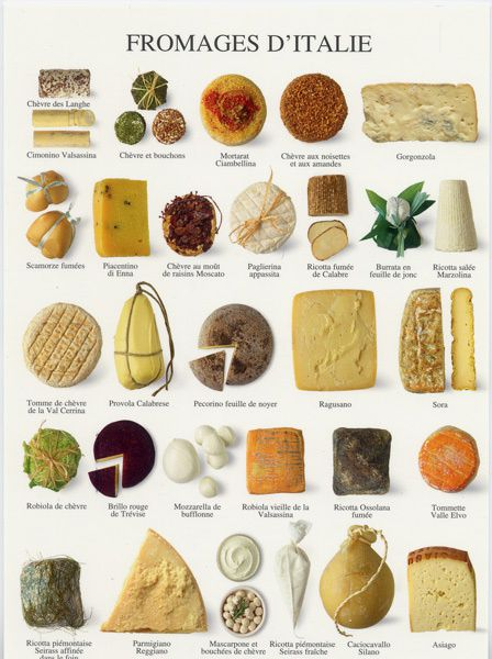 les-fromages-italiens.jpg