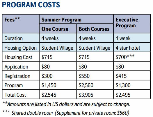 InnovNation-Program-Costs.jpg