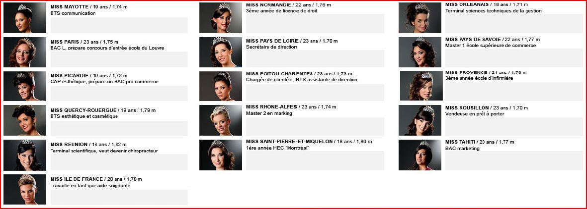 Candidates miss France 2010