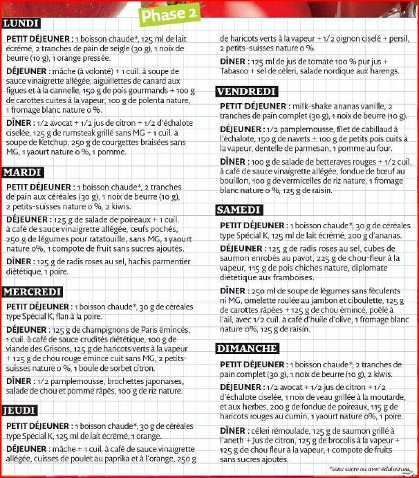 menu 2 régime dr Cohen