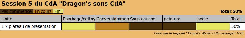 AvancementSession5CdA_1.png
