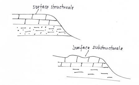 surface-structurale-et-substructurale-copie-1.jpg
