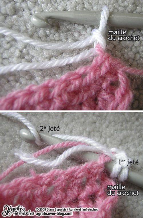Bonnet garcon tricot gratuit - Changer de couleur tricot ...