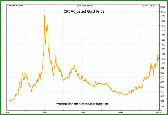 goldvsinflation-copie-1.jpg
