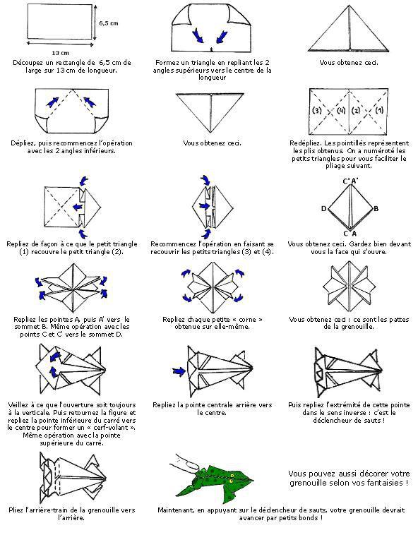 Origami la grenouille sauteuse le petit albert - Origami grenouille sauteuse pdf ...