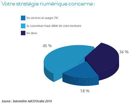 Projets_Interco_2011.jpg