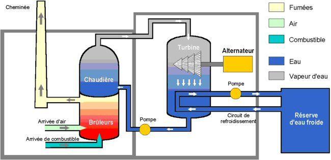 09 biomasse erh2 bretagne for Miroir solaire parabolique