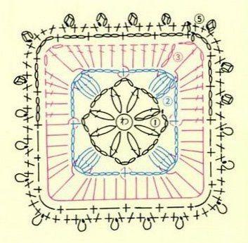 carré 2