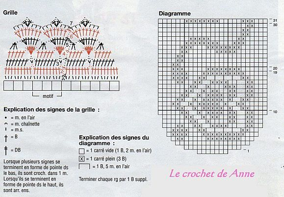 grille--2-coeurs-roses