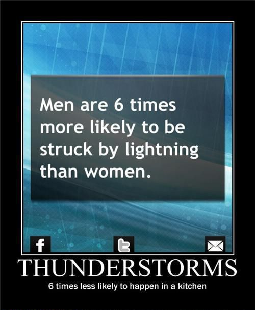 thunderstorms.jpg