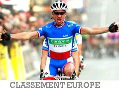 classement-uci-europe-tour.jpg