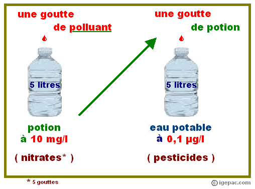 potion-eau-potable.PNG