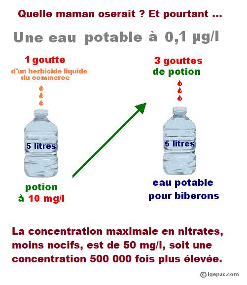 potion-eau-potable-biberon