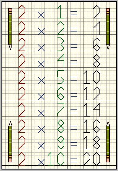 mutiplication table 2 4