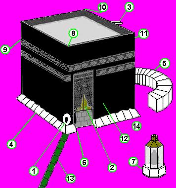 kaaba_wikipedia.png