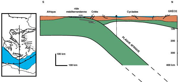 Subduction-Cyclades-CNRS---Jolivet-2002.jpg
