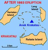 Krakatau-post_eruption.jpg
