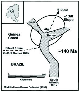 burke_2001-jg-origin_of_the_cameroon_line_of_volcano-capped.jpg