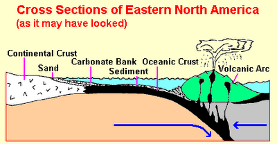 Stark-s-Knob---cross-section-USGS.png