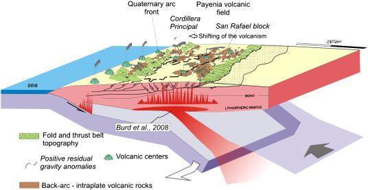 Payenia-volcanic-province-evolution--Ramos---Folguera-2005.jpg