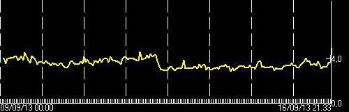 2013.09.09-16-Etna-tremor.jpg