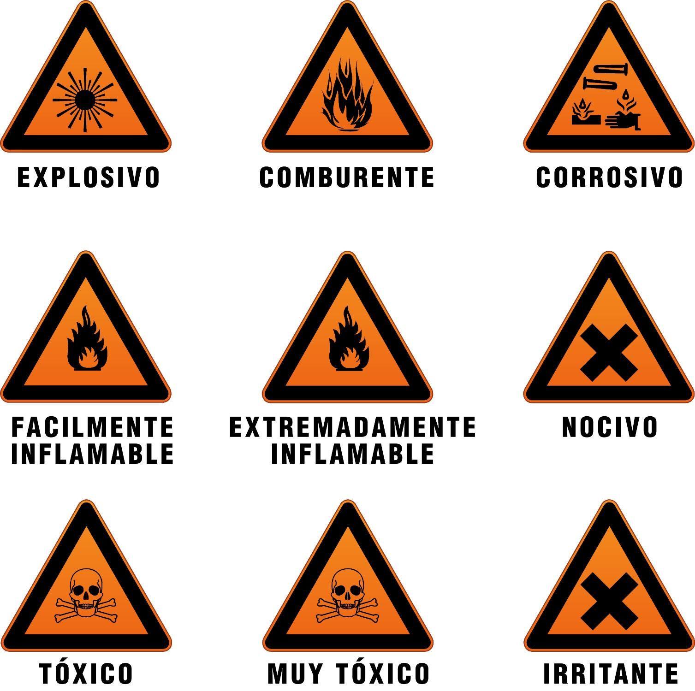 Resultado de imagen de riesgos quimicos simbolos