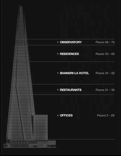 TheShard-plan