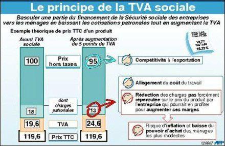 cgtcg08-cgt-cg08-ardennes-08-TVA-sociale.jpg