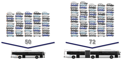 Bus_voitures.png