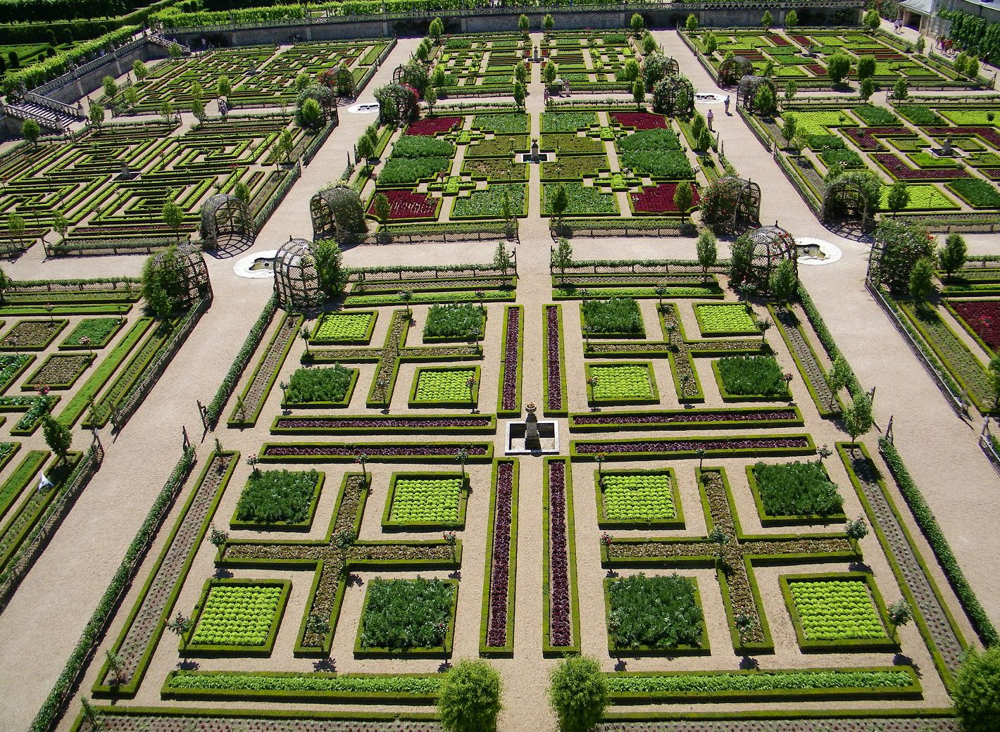 Jardins et ch teau de villandry the baguette for Le jardin