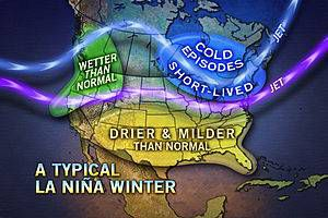 Image result for la nina