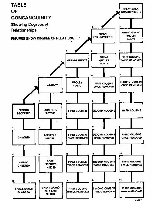 Table-consanguinity-cropped.jpg