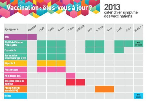CALENDRIER-VACCINAL-2013.jpg