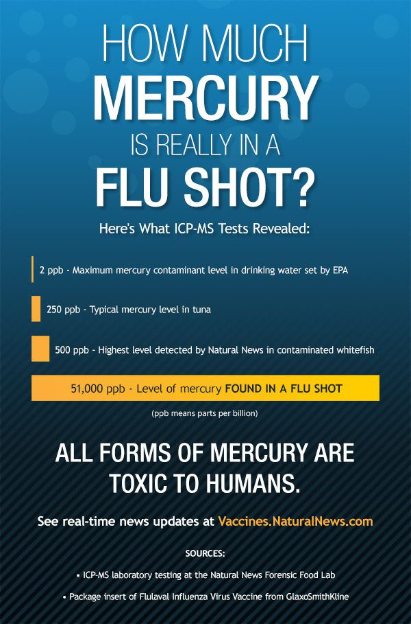 Infographic-How-Much-Mercury--Flu.jpg