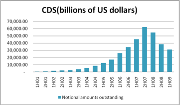 cds-spread-1.png